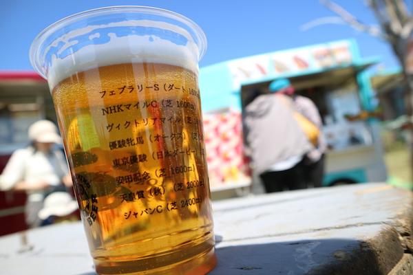 プラカップには東京競馬場で開催されるGIが書かれている