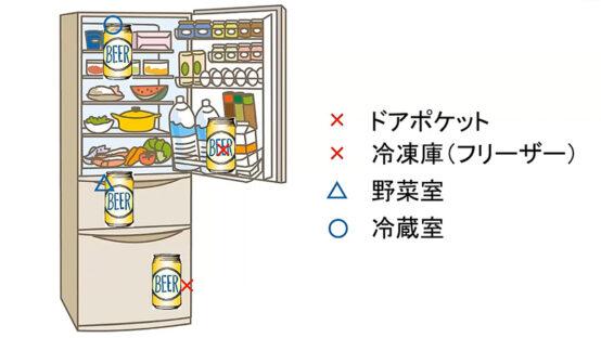 冷蔵庫でのビールの冷やし方